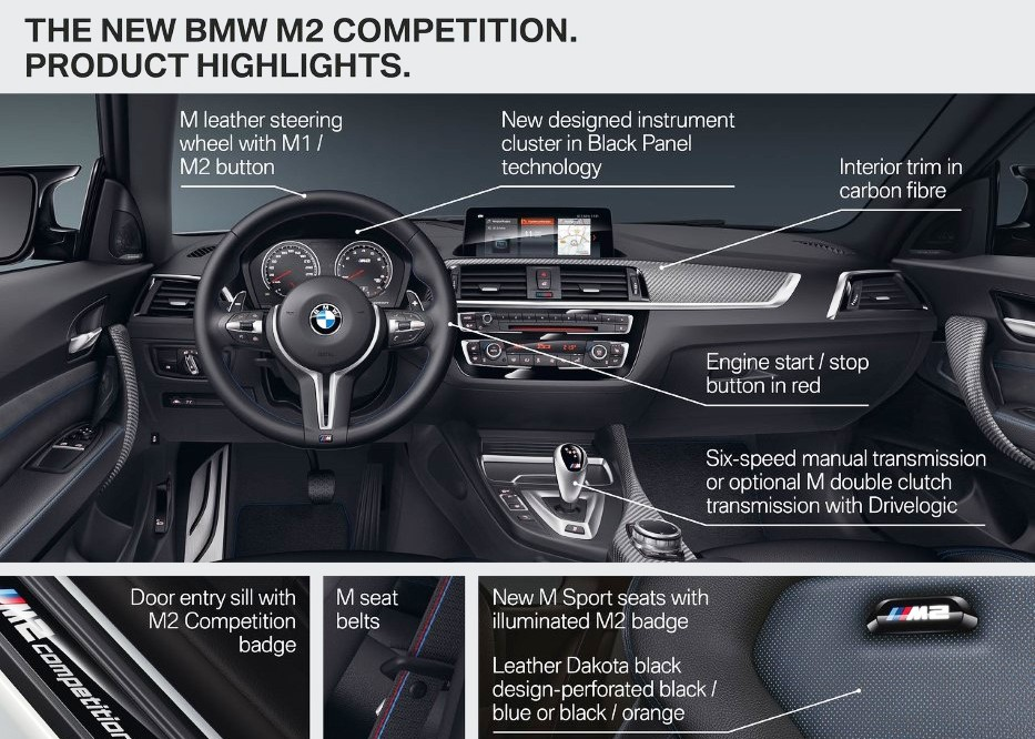 2020 BMW M2 Competition Interior New Features