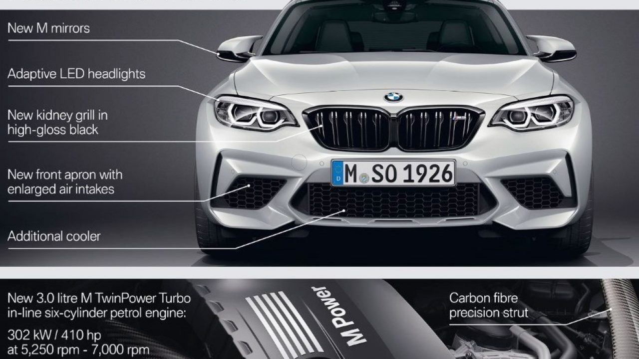 BMW M2 Release Date >> 2020 Bmw M2 Competition Review Specs Performance
