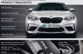 2020 BMW M2 Competition UK Release Date & Price