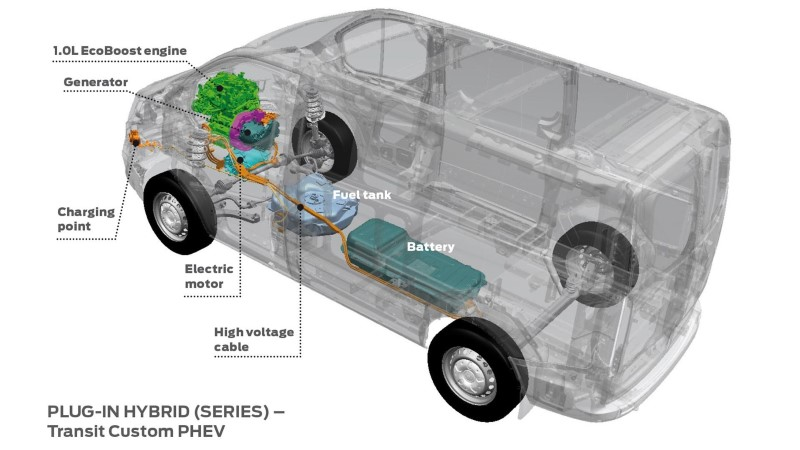 2020 Ford Transit Hybrid Custom Plug-in